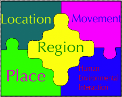 Geary Schools - 5 Themes of Geography Webquest